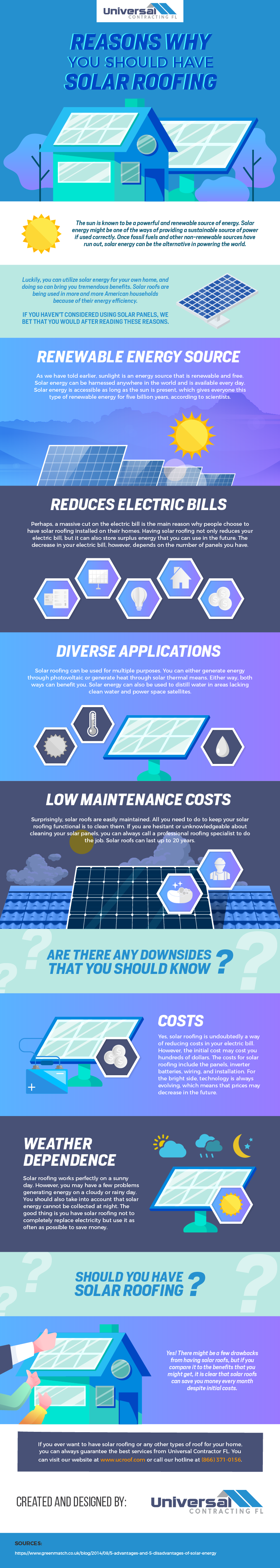 Reasons-why-you-should-have-solar-roofing-Infographic